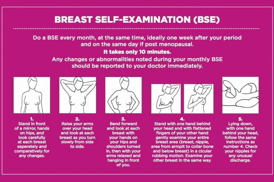 Breast Self Examination Checklist